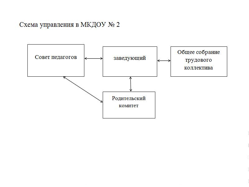 http://ds2.kr-edu.ru/upload/ds2_kr/information_system_445/1/1/4/2/4/item_11424/information_items_property_6221.jpg