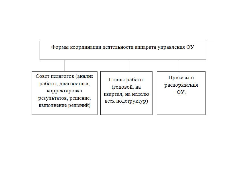 http://ds2.kr-edu.ru/upload/ds2_kr/information_system_445/1/1/4/2/5/item_11425/information_items_property_6222.jpg